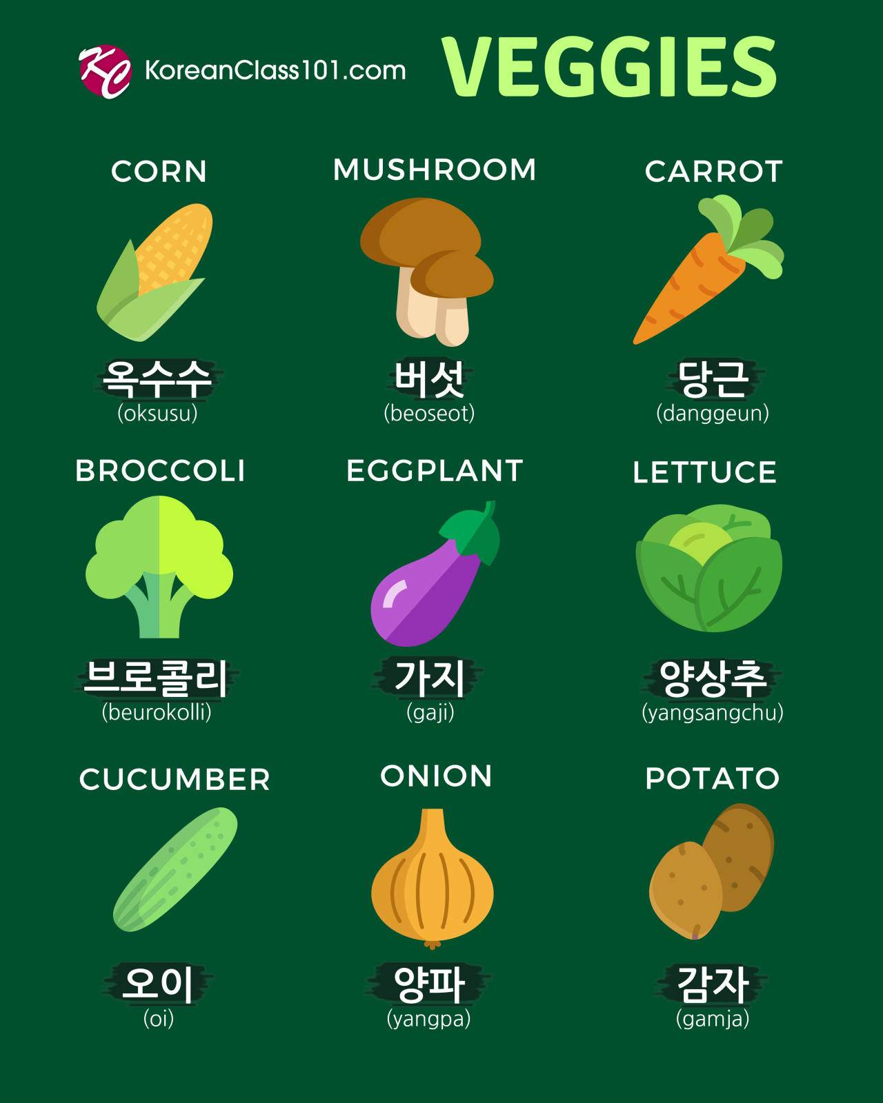 Vegetable names in Korean Korean language, Learn korean
