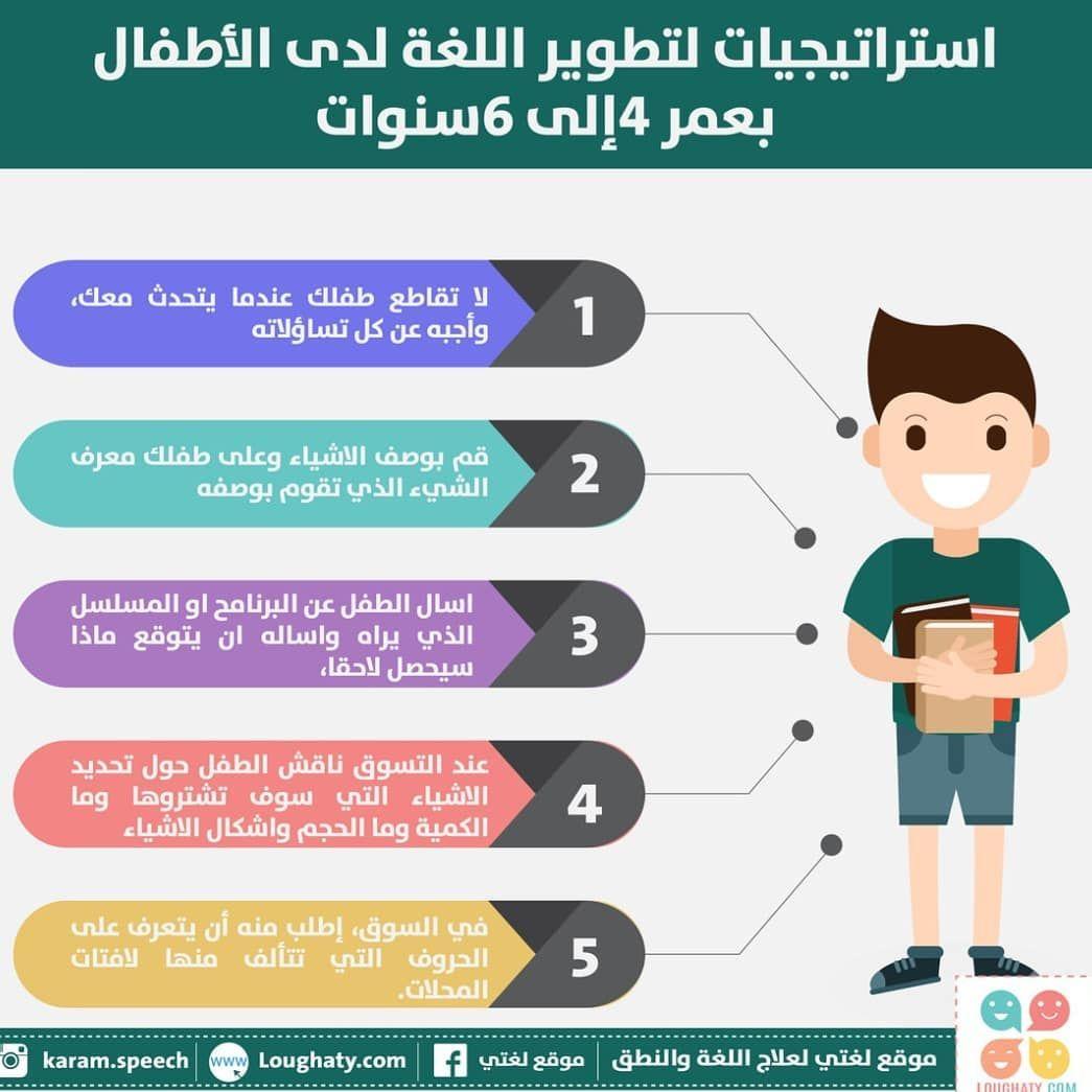 76 Likes 0 Comments استشارات لغة ونطق مسقط Loughaty Oman On Instagram إذا كنت من خارج سلطنة عمان بإمكانك الاشتراك ب Child Development Development Kids