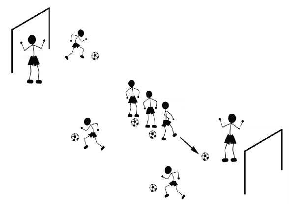 Fun Soccer Shooting Drills For Kids Ages 5 6 And 7 Years Old Soccer Drills For Kids Soccer Shooting Drills Soccer Training