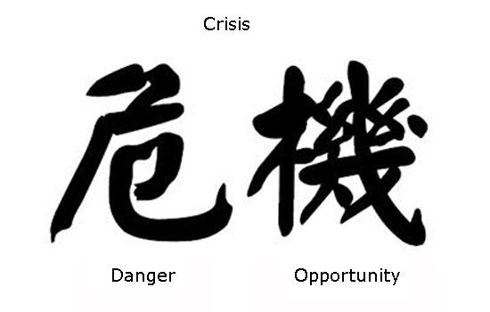 The Chinese Symbol For Crisis Is A Combination Of The Symbols For