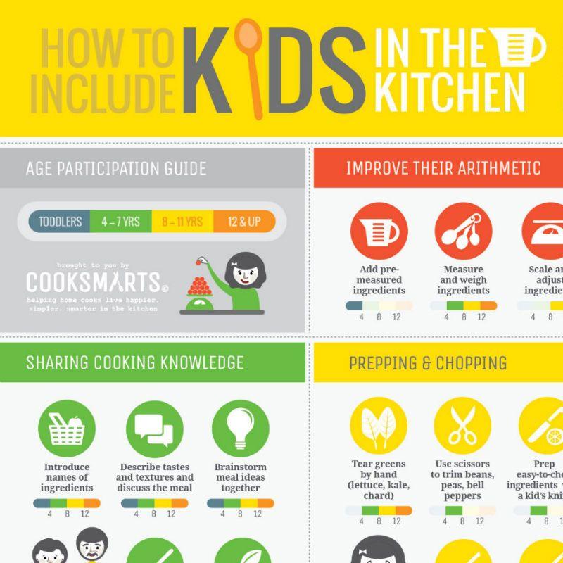 Cook Smarts, Meal Planning Binder, Cooking