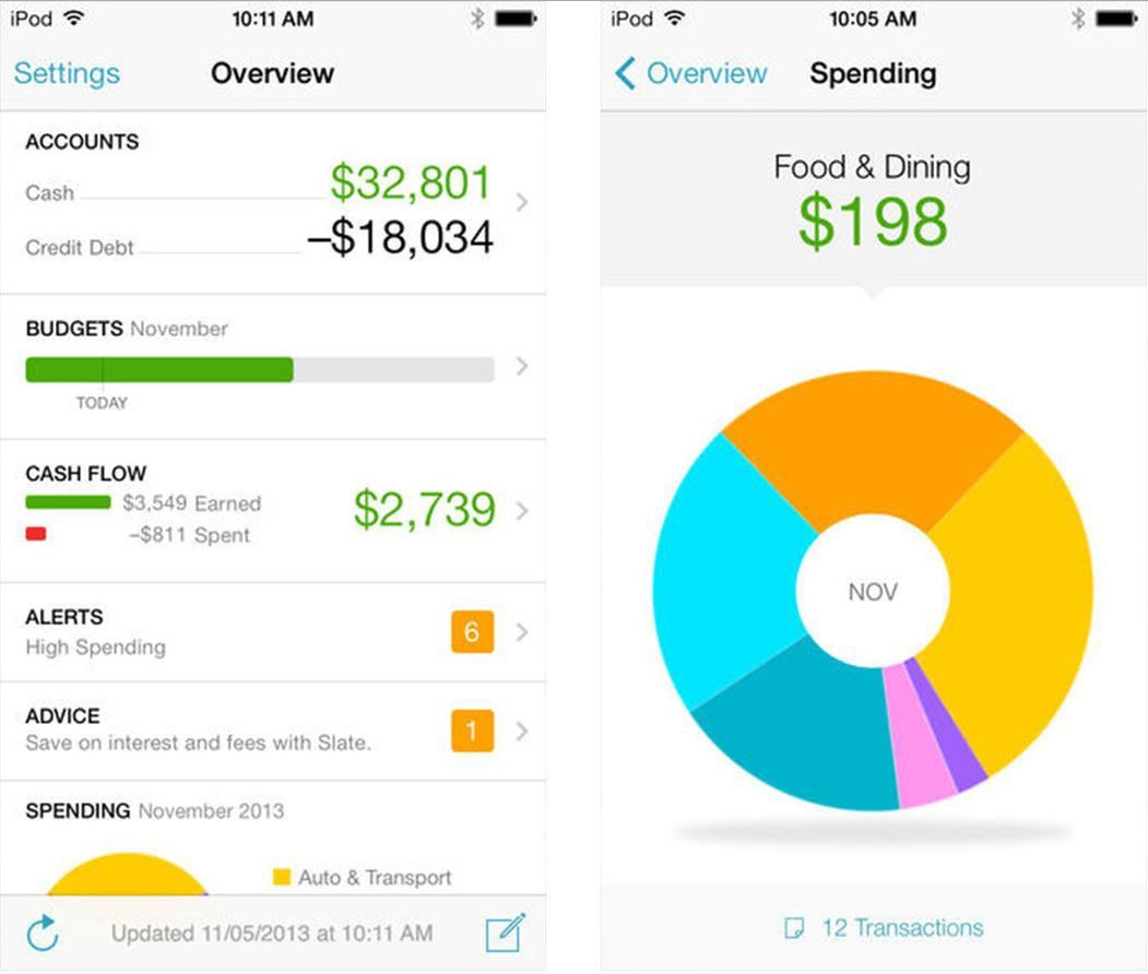 The 10 Best Apps for College Students Personal finance