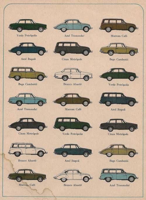 Catalogo Dkw Miniaturas De Carros Carros Ilustracao De Carro