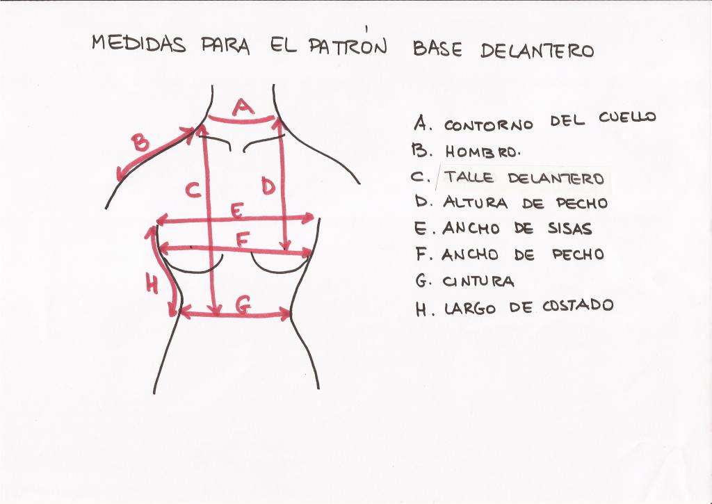 Medidas para el patrón base delantero | Costura | Sewing, Bodice ...