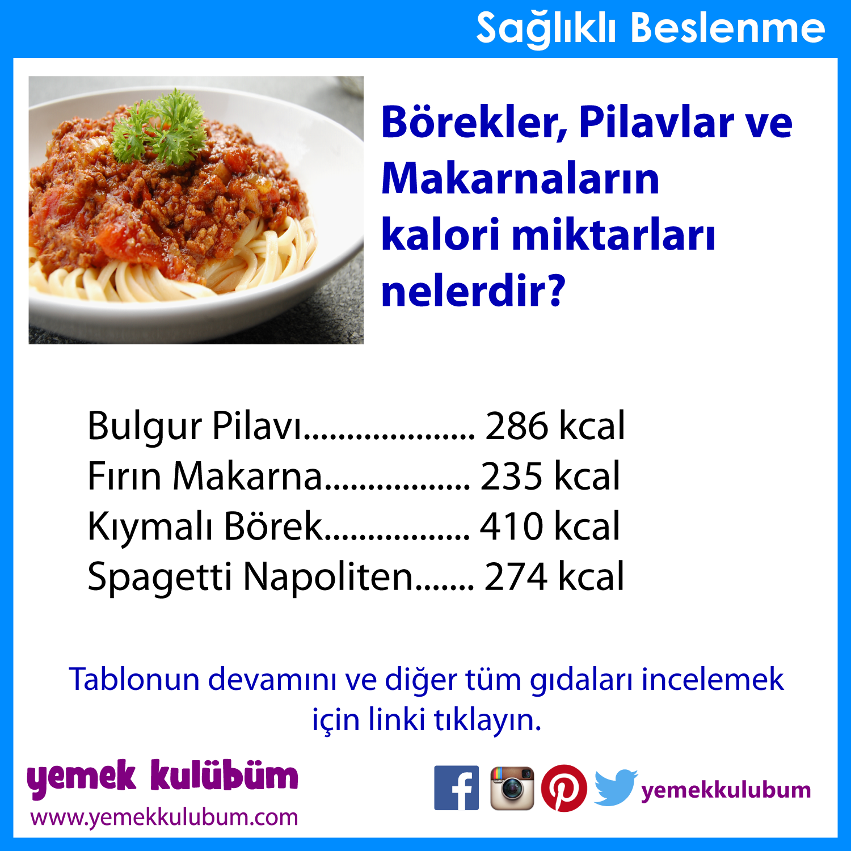Makarna. Kalori değeri