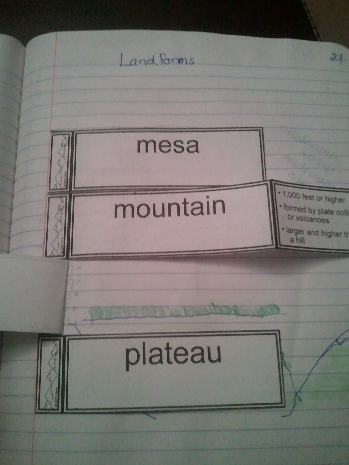 Types Of Landforms Foldable Have Class Add To Their