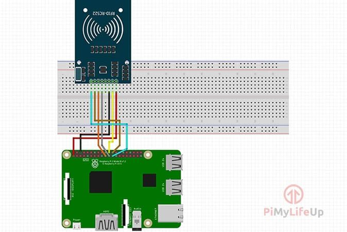How to setup a Raspberry Pi RFID RC522 Chip | Gadgets