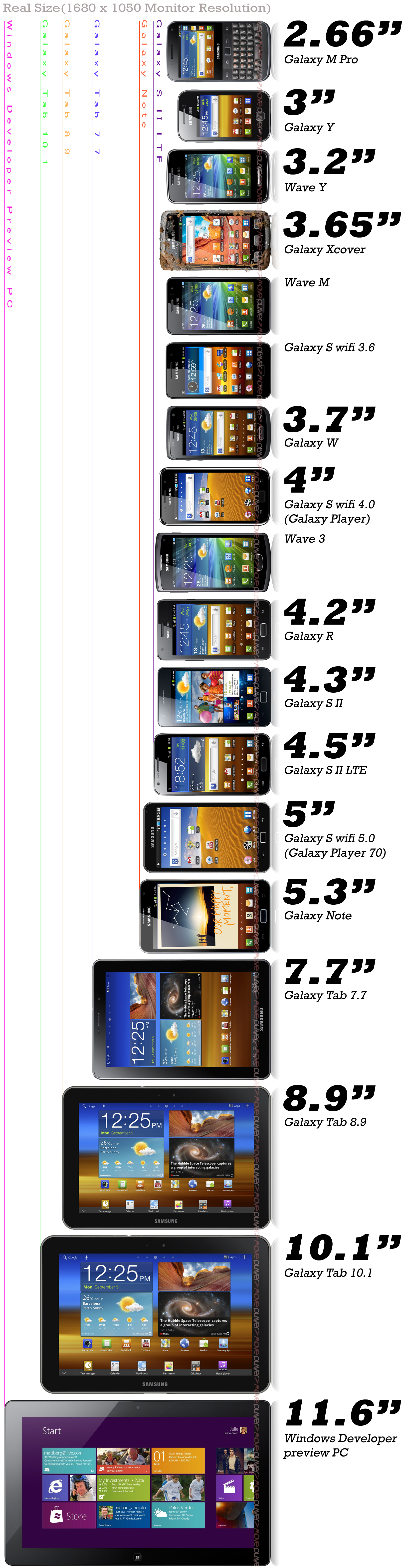 Samsung Device Size Guide And Rast Samsung Device Samsung Galaxy