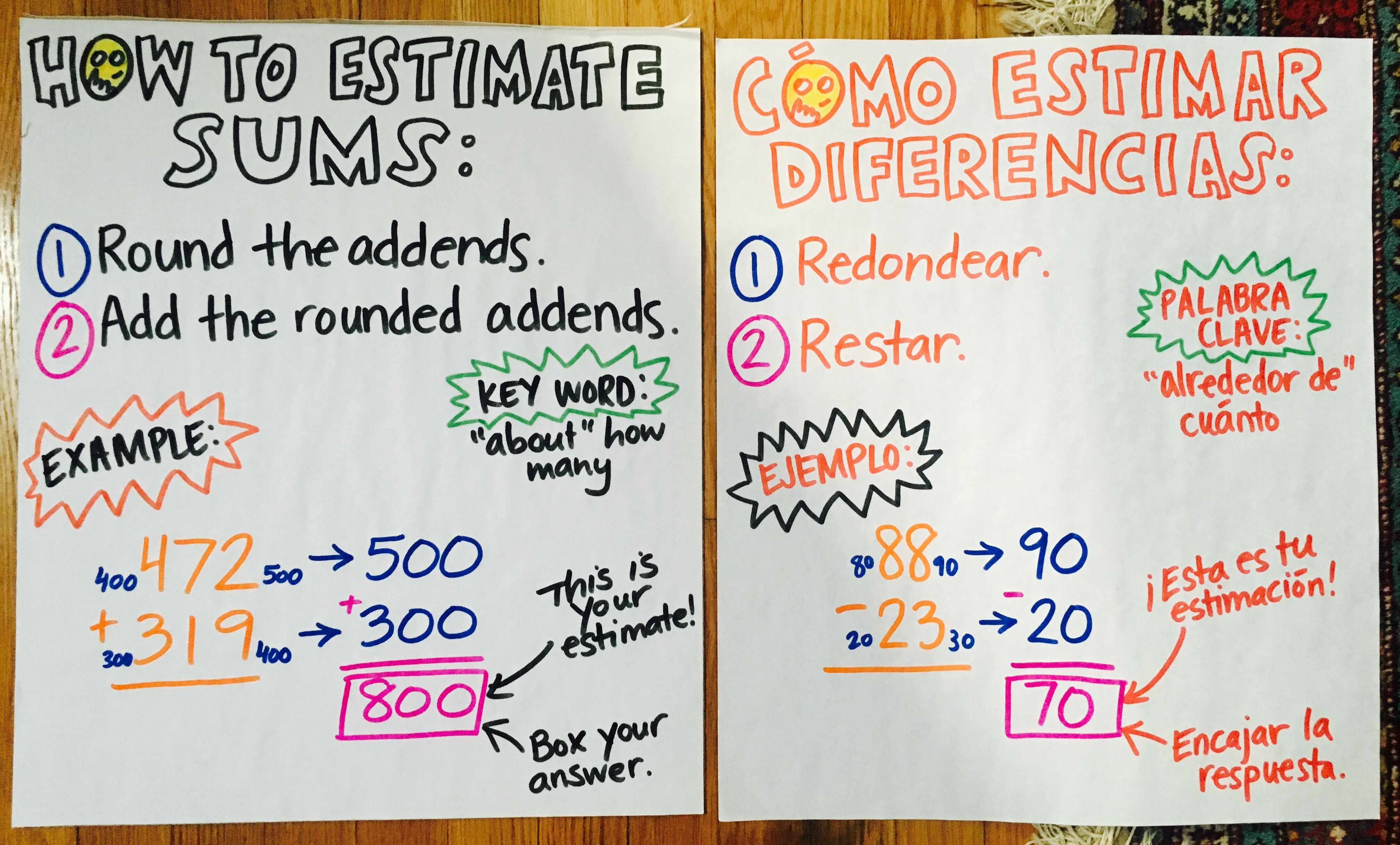Estimating Sums And Differences Anchor Chart