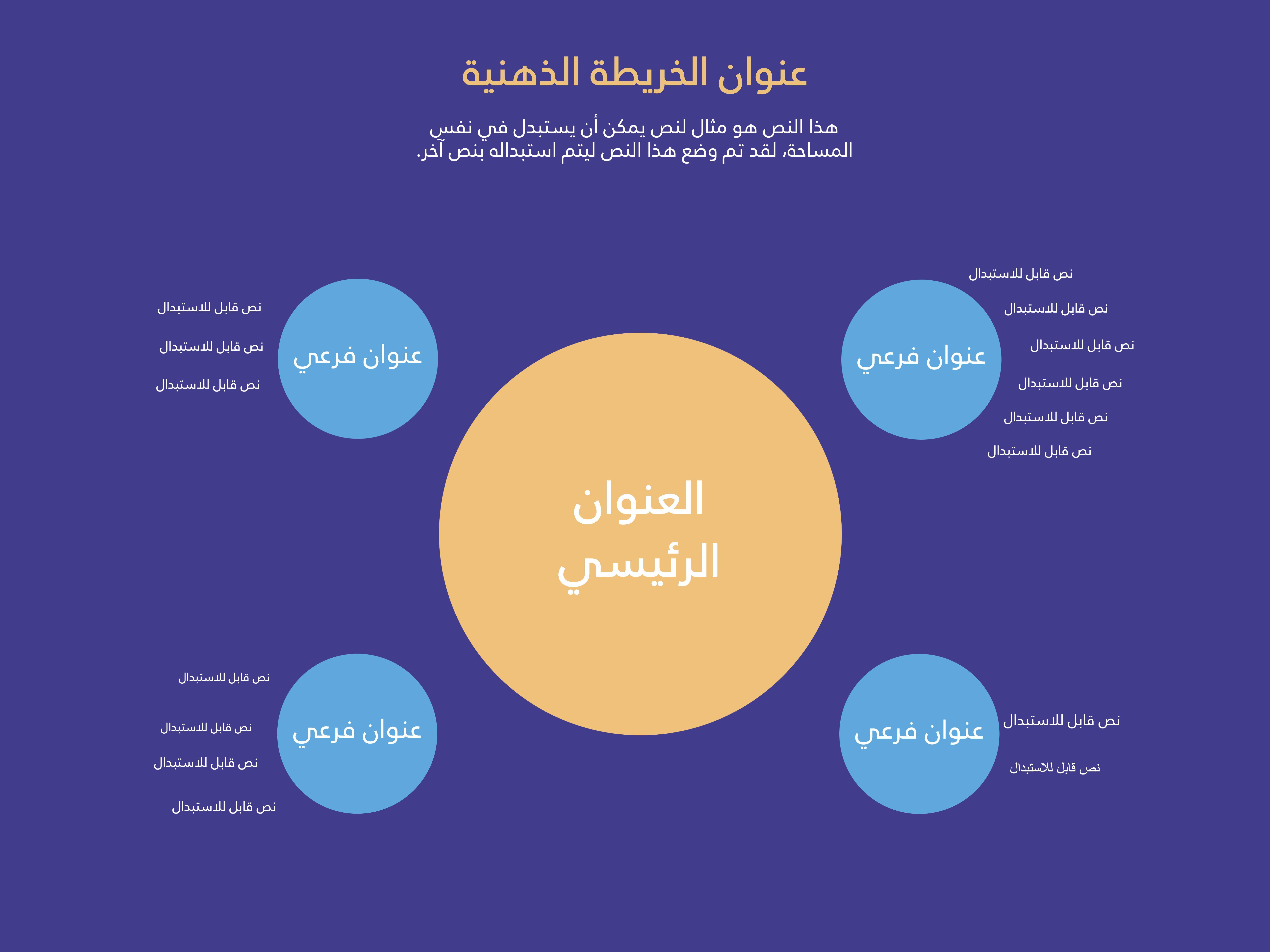 قالب خريطة ذهنية عربي In 2021 Eyeshadow Makeup Pie Chart Chart