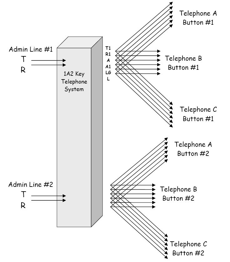 4 wire telephone line diagram