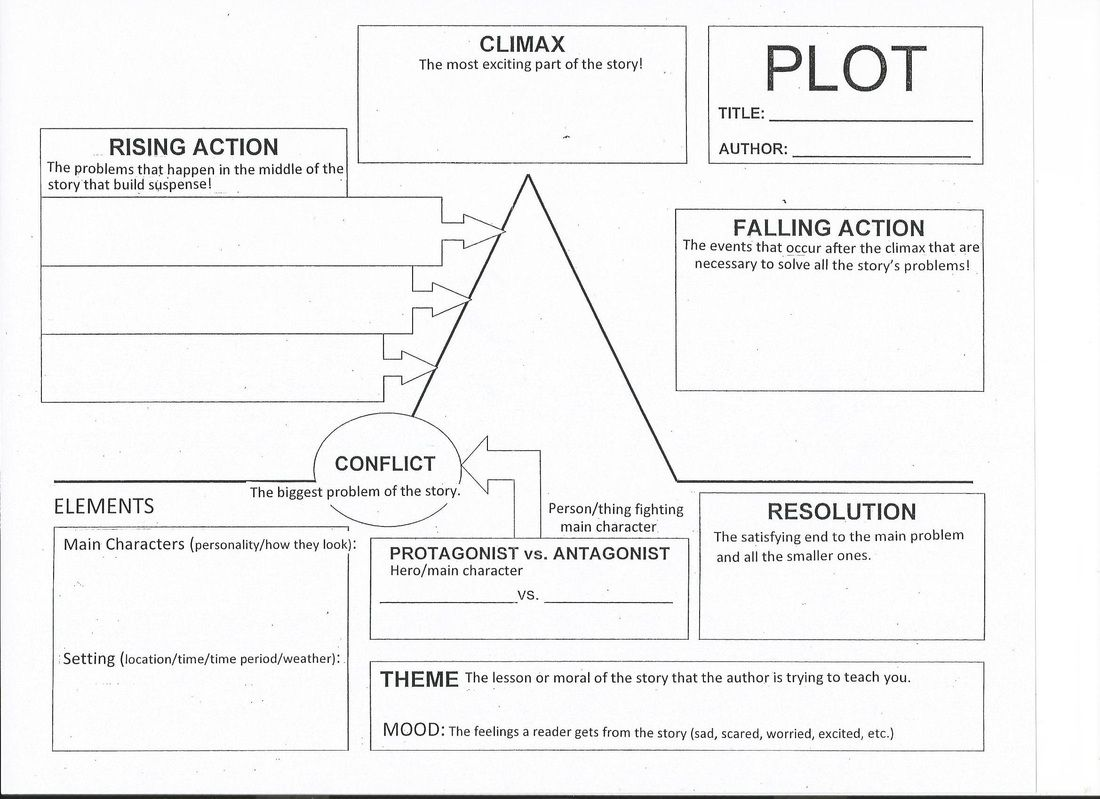 hight resolution of Pin by Miss Gutierrez on reading   Line plot worksheets