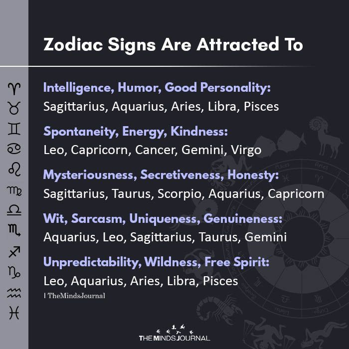 Zodiac Signs Are Attracted To