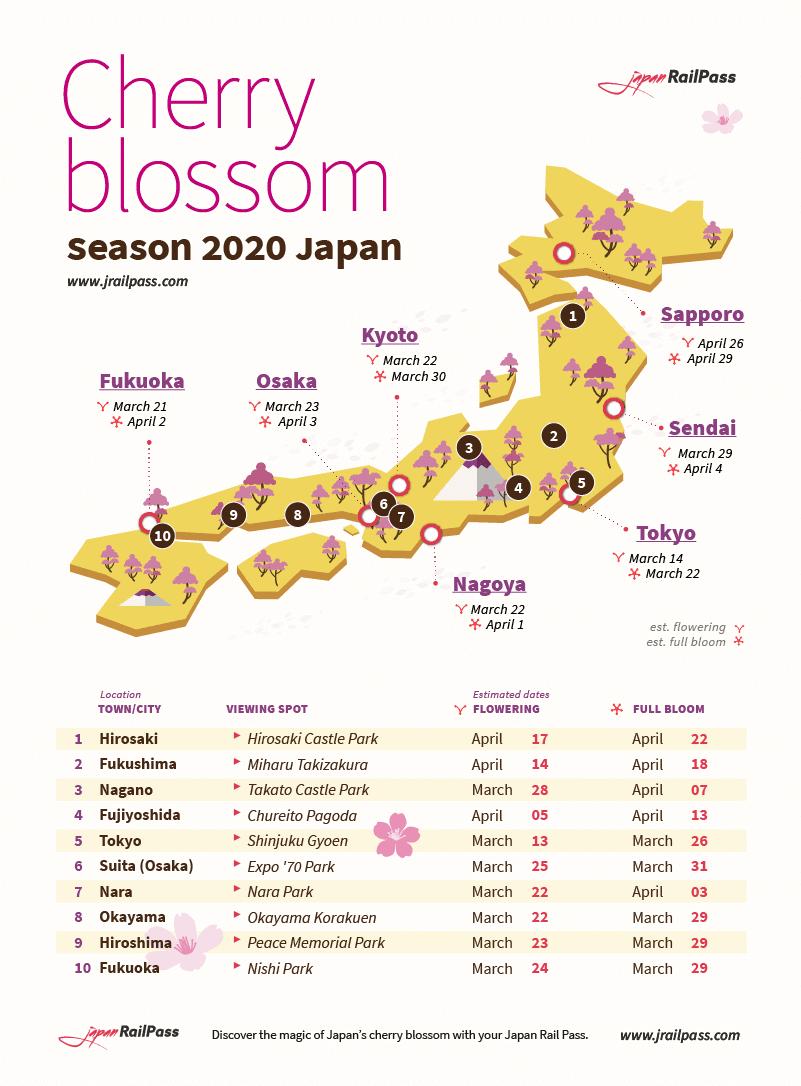 2021 Japan Cherry Blossom Forecast Jrailpass Cherry Blossom Japan Japan Cherry Blossom