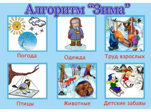 Картинки по запросу презентация календарь природы ...