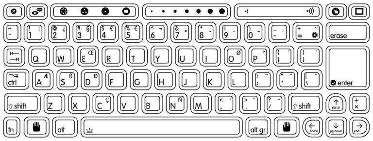 best computer keyboard coloring page Computer keyboard