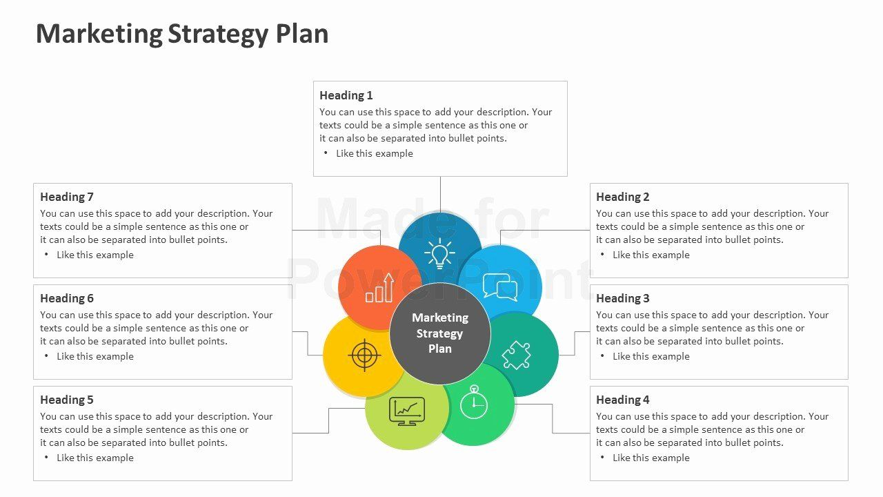 Marketing Plan Powerpoint Template Best Of Marketing