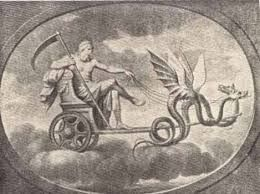 Image result for carl jung dragon