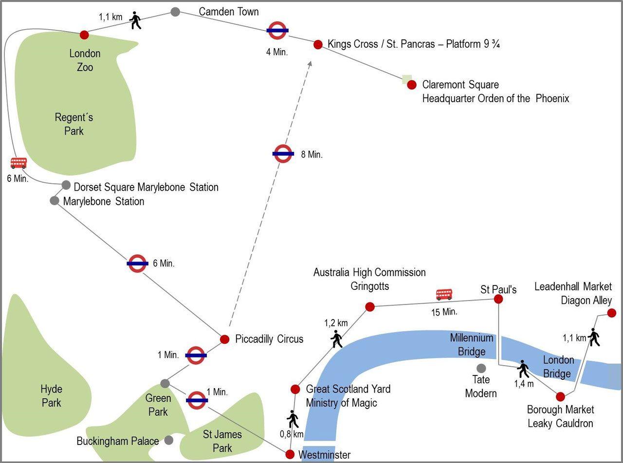10 Harry Potter Locations In London Harry Potter London Harry