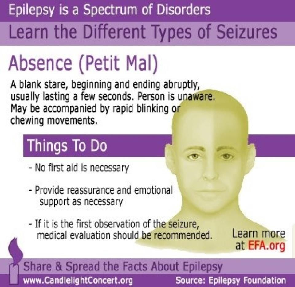 How to Recognize a Petit Mal Seizure pictures