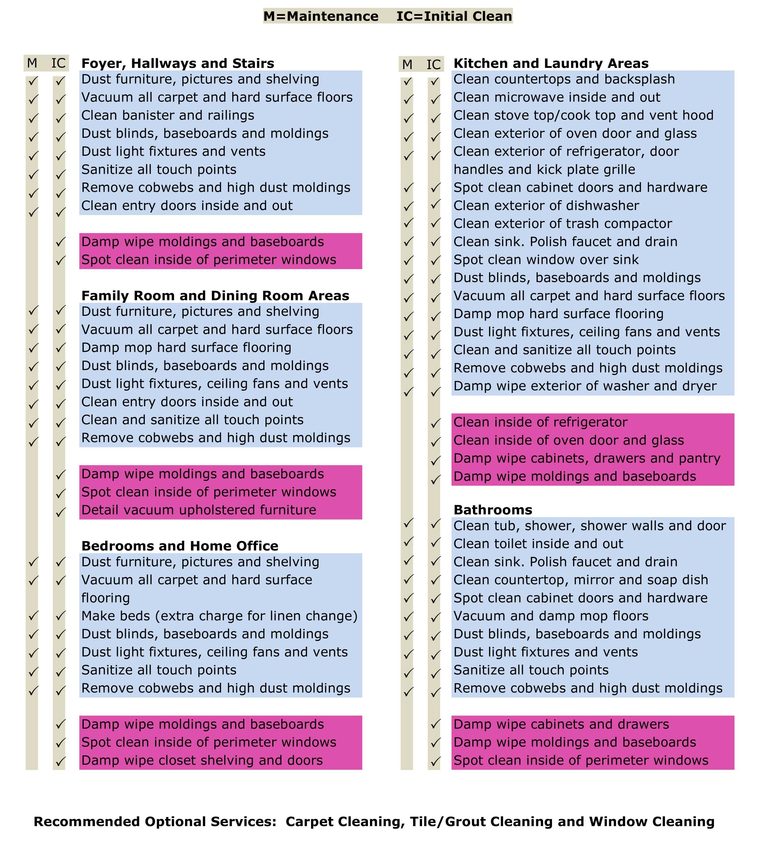 Free Templates For House Cleaning Checklist