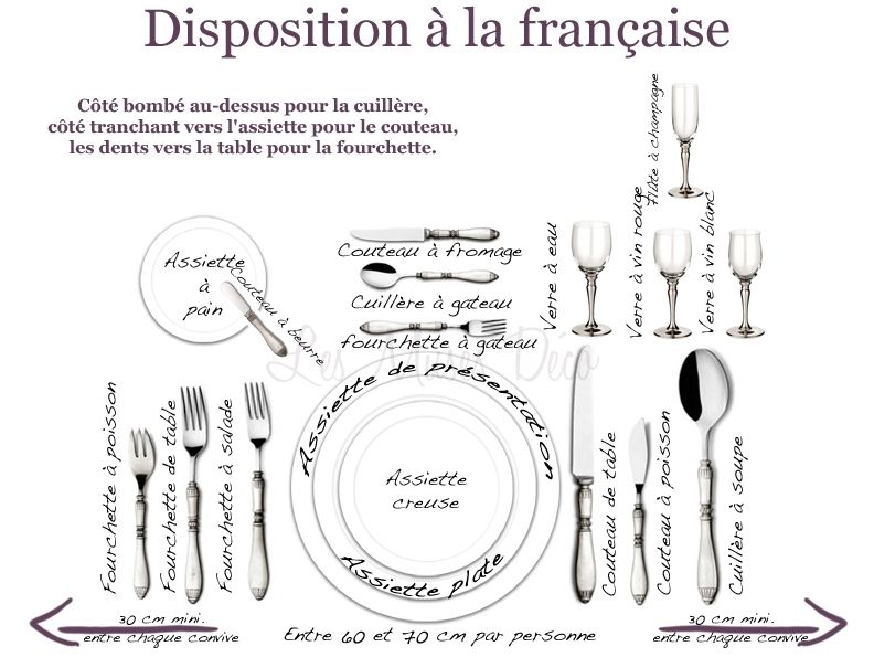 table-a-la-francaise | entertaining | pinterest | tables, table