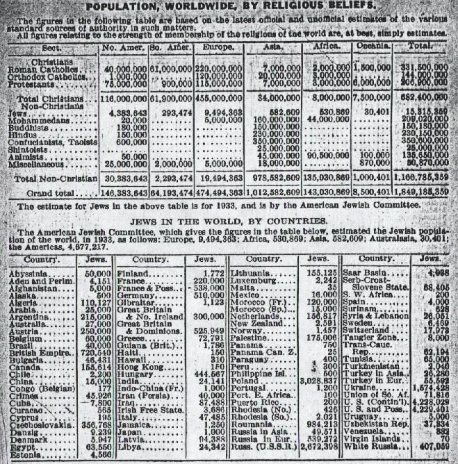 The Holocaust/Holohoax - Page 4 72ac13b2503e088802bd16e1c8852c54