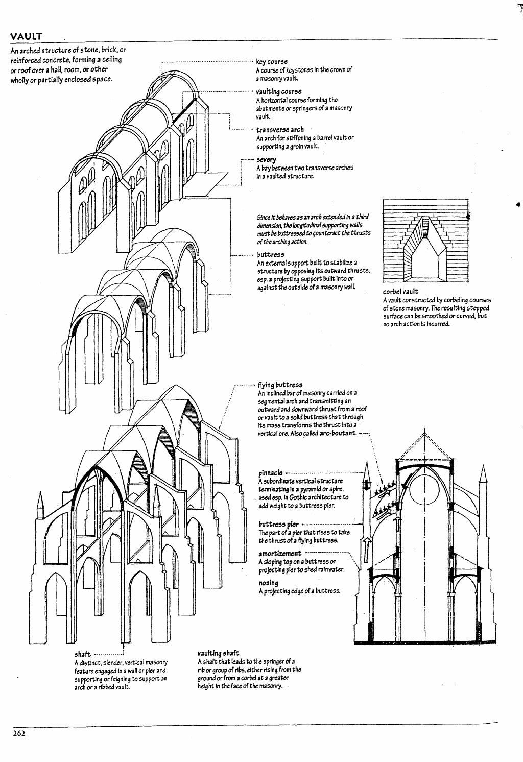 A Visual Dictionary Of Architecture In 2020 Architecture Flying Buttress Visual Dictionary