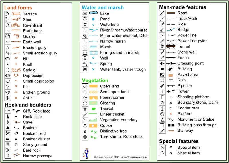 Control Descriptions And Map Symbols Explained Backwoods
