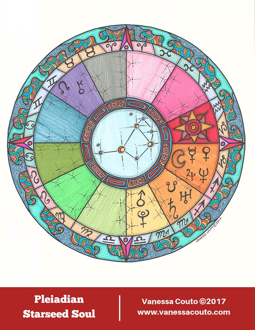 Your birth chart mandala is your cosmic sacred ground
