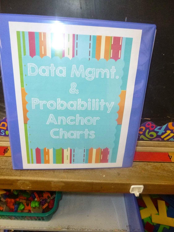 Anchor Chart Binders