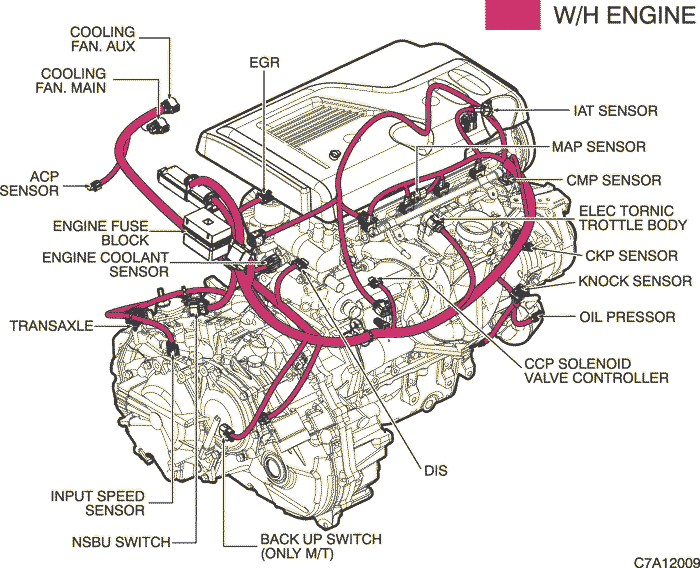 Chevrolet Captiva Electrical Wiring Diagrams | Electronics | Chevrolet captiva, Electrical
