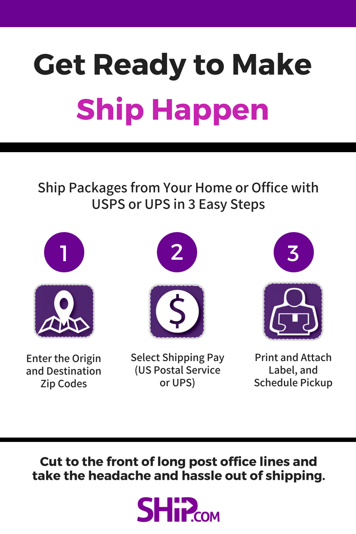 Save Time & Money! Ship Packages & Overnight Letters via