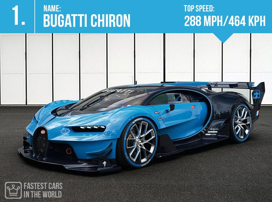fastest car in the world bugatti chiron top speed alux sportscars bugatti cars bugatti chiron. Black Bedroom Furniture Sets. Home Design Ideas