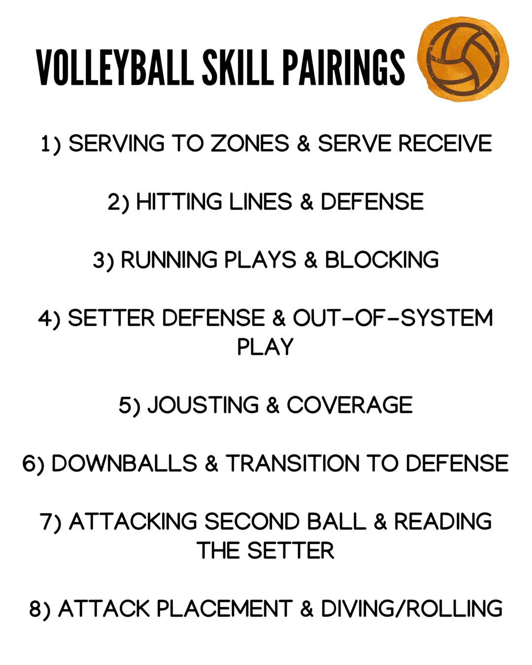 Cool Series On Different Ways To Combine Volleyball Skills Into One Drill Coaching Volleyball Volleyball