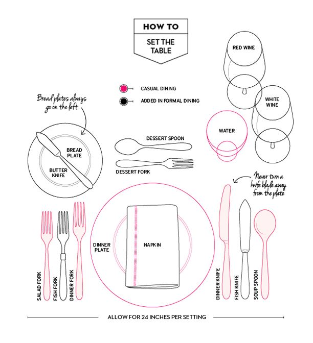 The Ultimate Holiday Table Setting Cheat Sheet