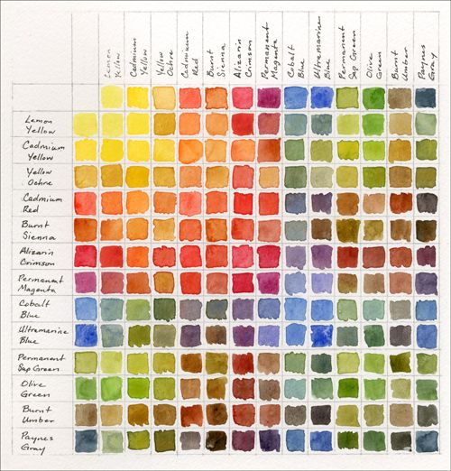 Color Swatches Color Mixing Chart Watercolor Art Watercolor Mixing