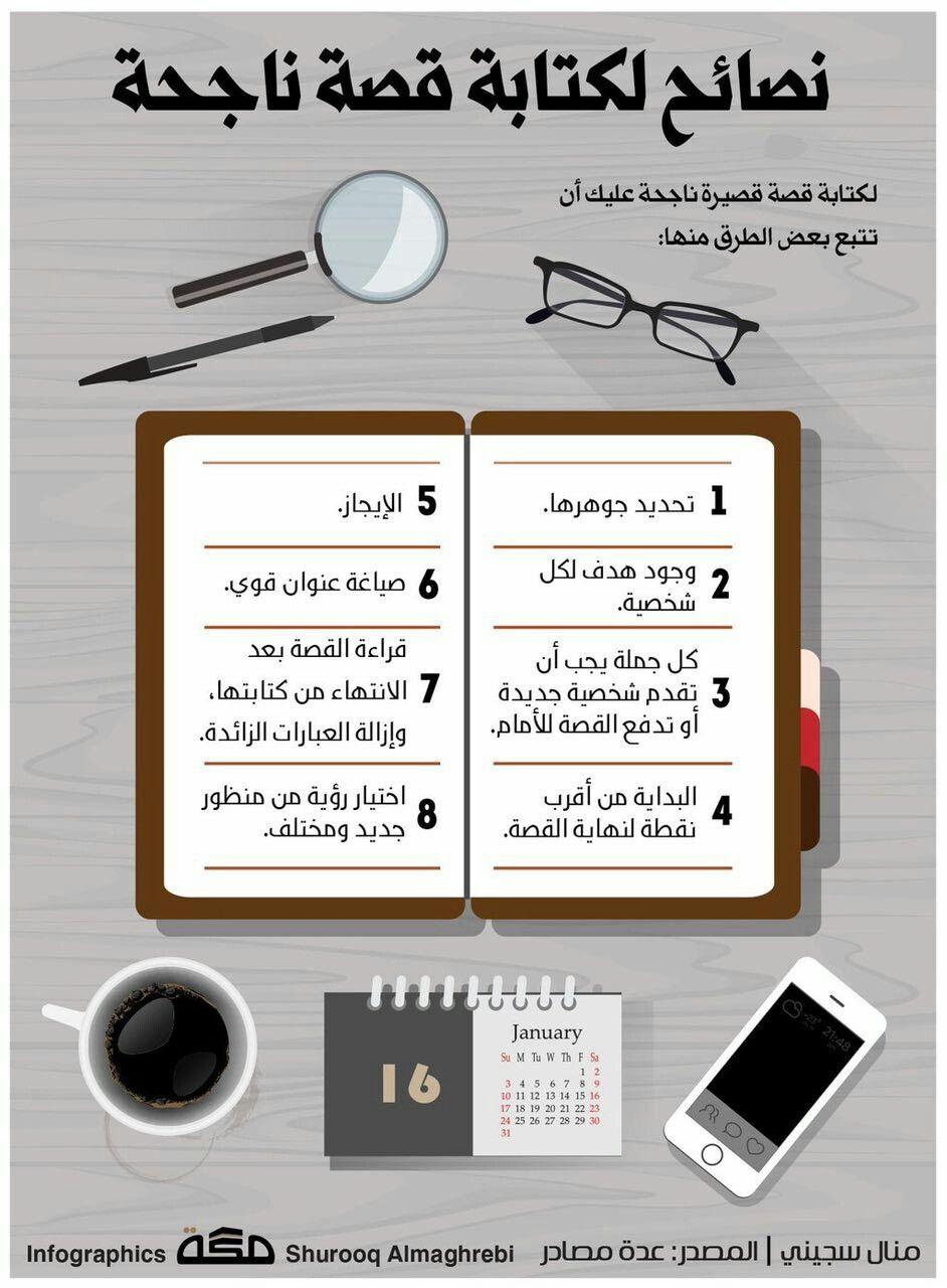 المحفوظات من كتاب القراءة والكتابة للصف الاول عام 1400 Youtube Quran Arabic Calligraphy