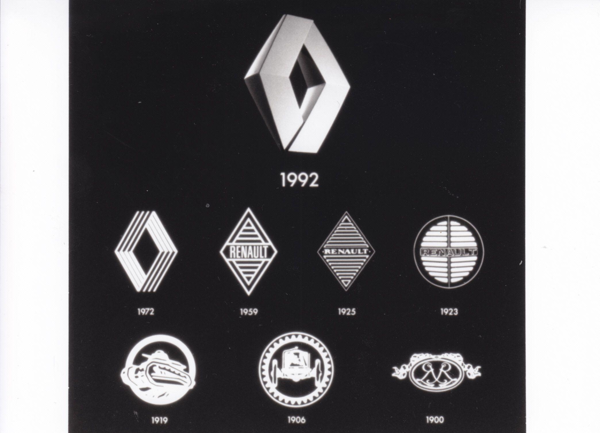 Swiss Car Manufacturers Logos