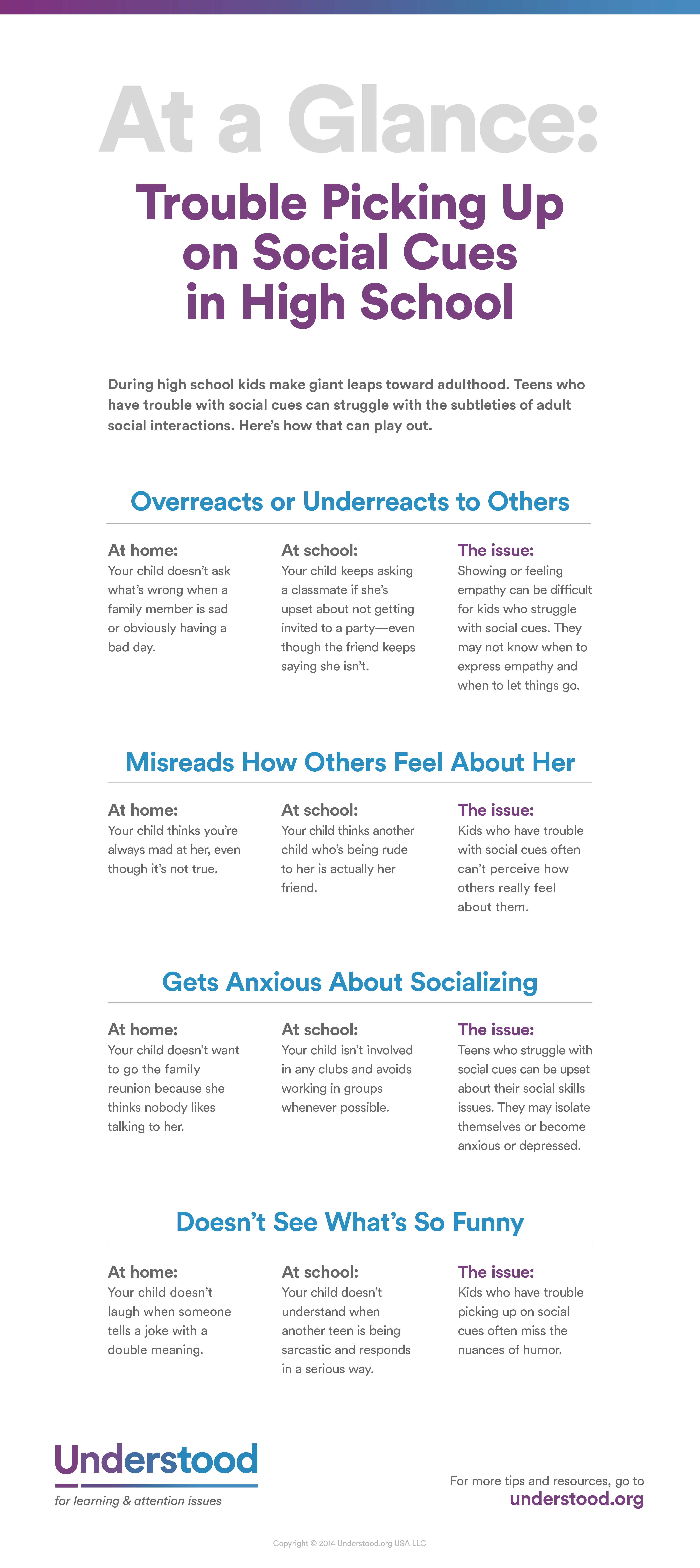 At A Glance Trouble Picking Up On Social Cues In High