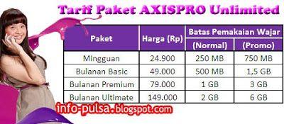 Inilah Cara Cek Kuota Internet Axis Pro Terbaru Internet Cek Aplikasi