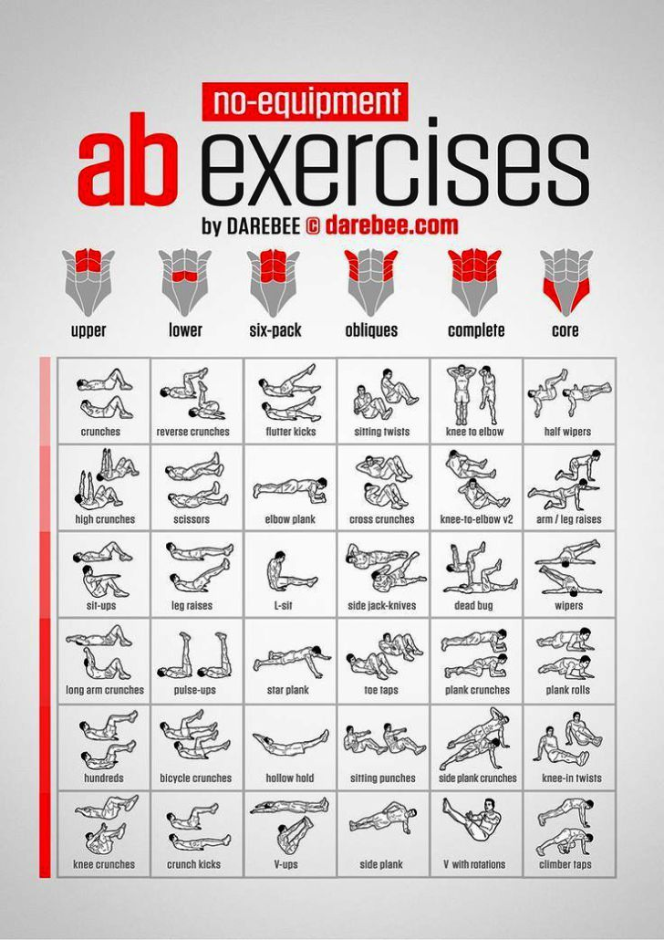321 STRONG Exercise Resistance Bands - Individual or Complete Set for Assisted Pull Ups, Stretching, and Strength Training #abexercisemachine