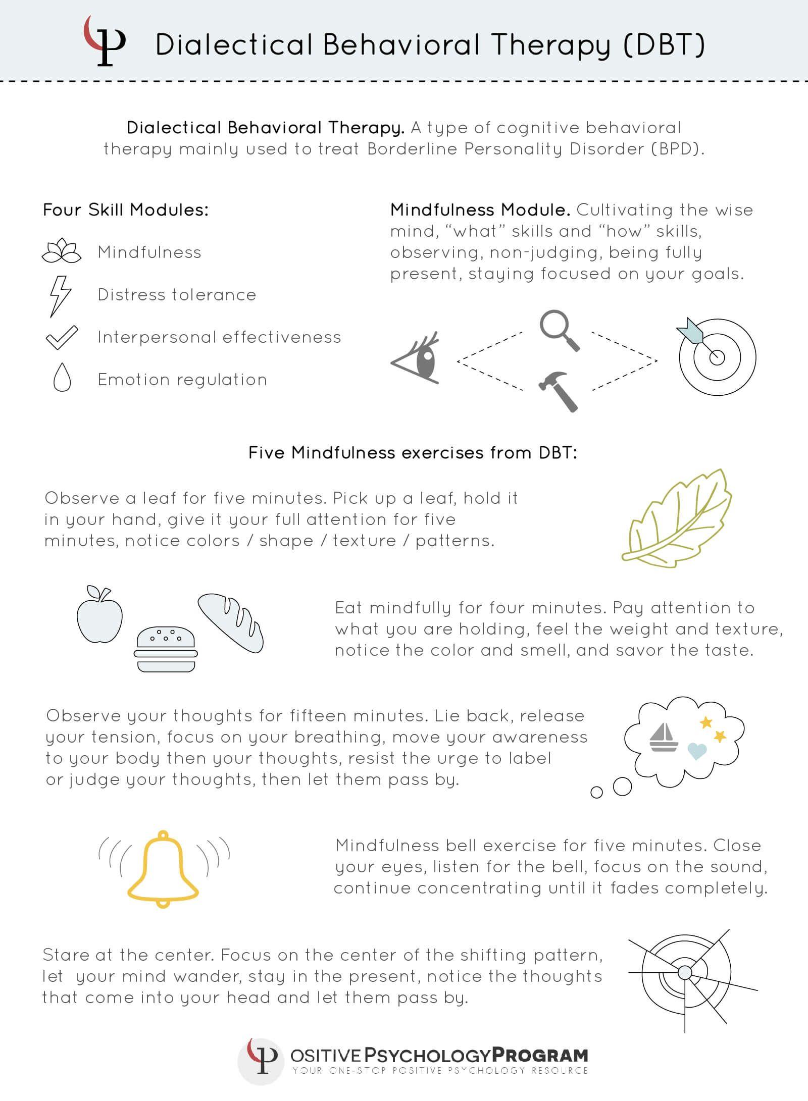 eating disorder handouts pdf