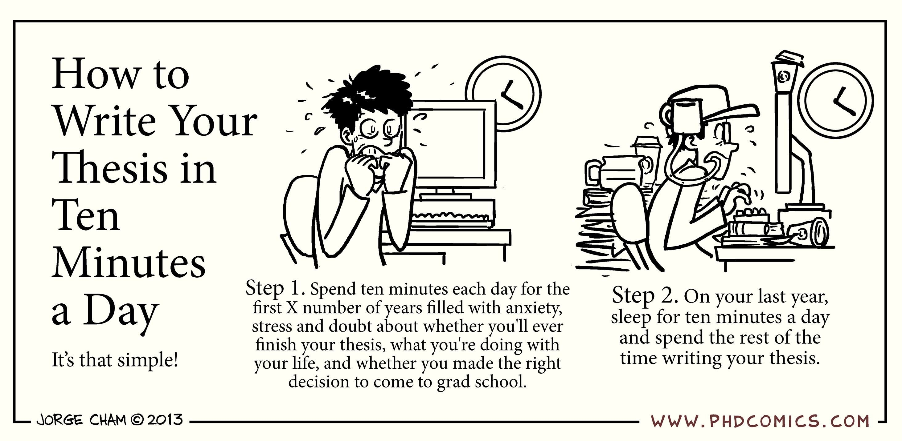 Writing your graduate thesis