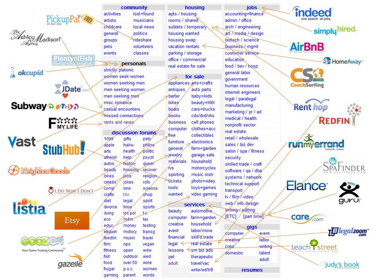 Marketing Solutions On Web Marketing