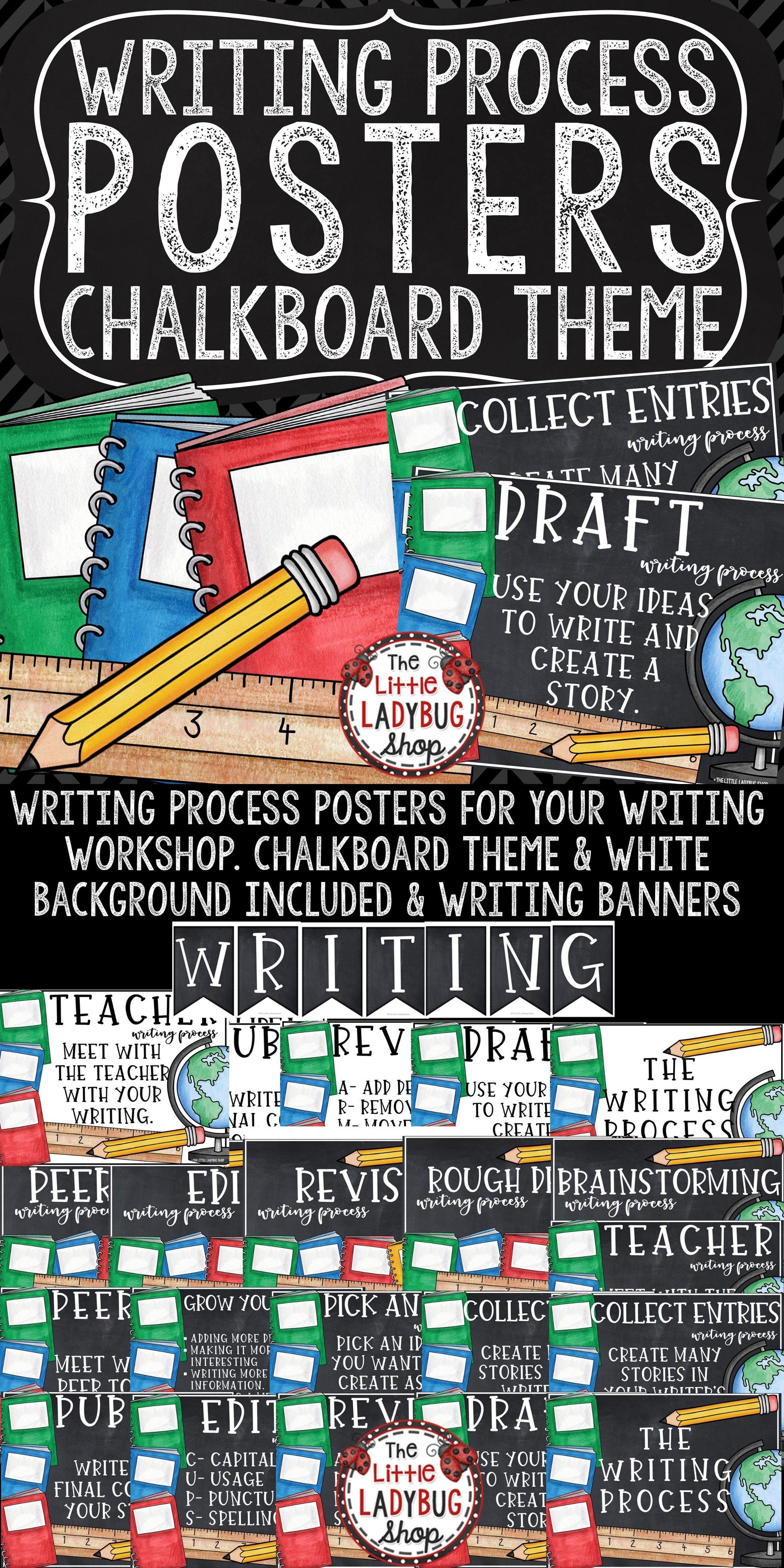 Writing Process - Editing Worksheet for 2nd Grade   Lesson ...   Editing Writing Process