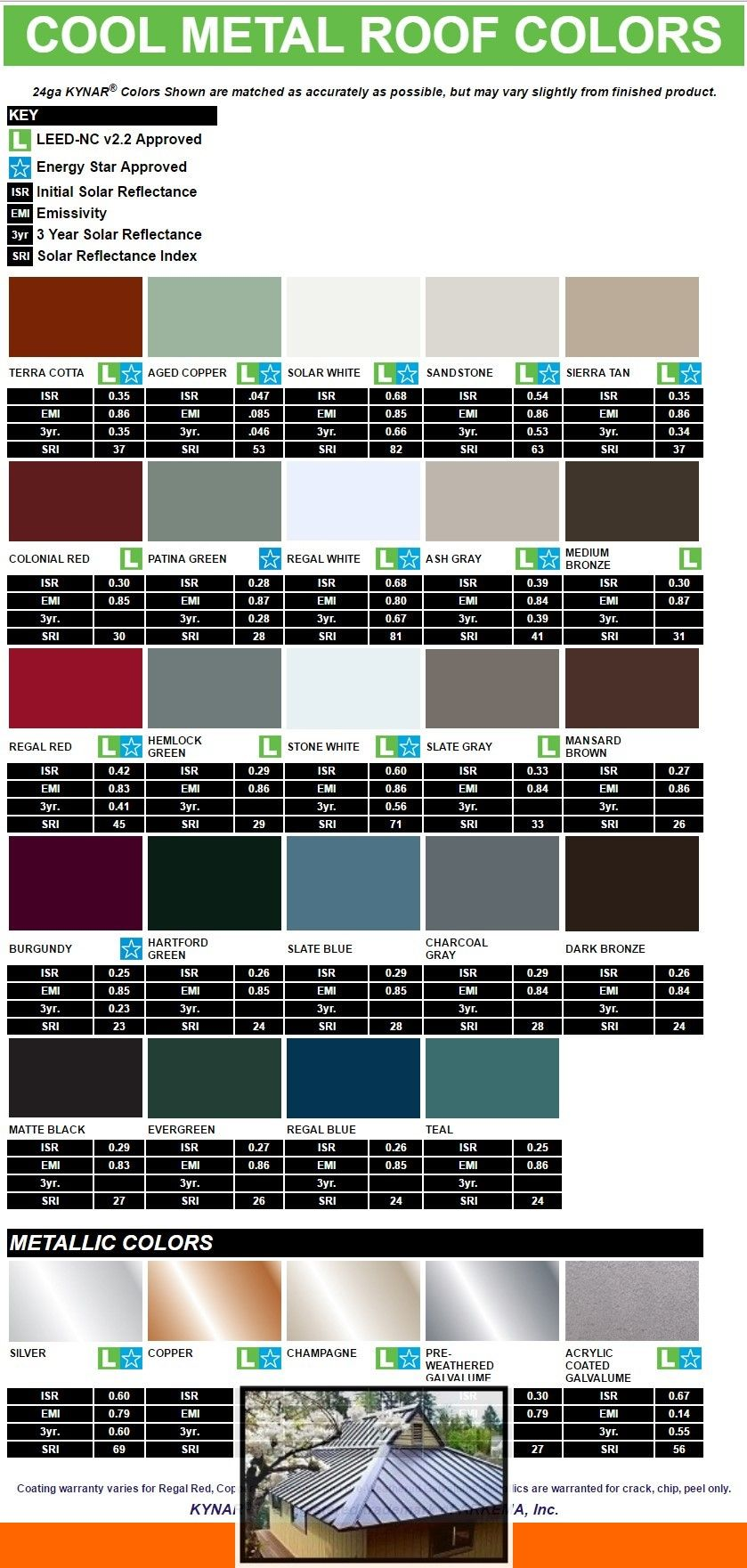 Best Metal Roof Color Efficiency And Metal Roof Colors For Red 640 x 480