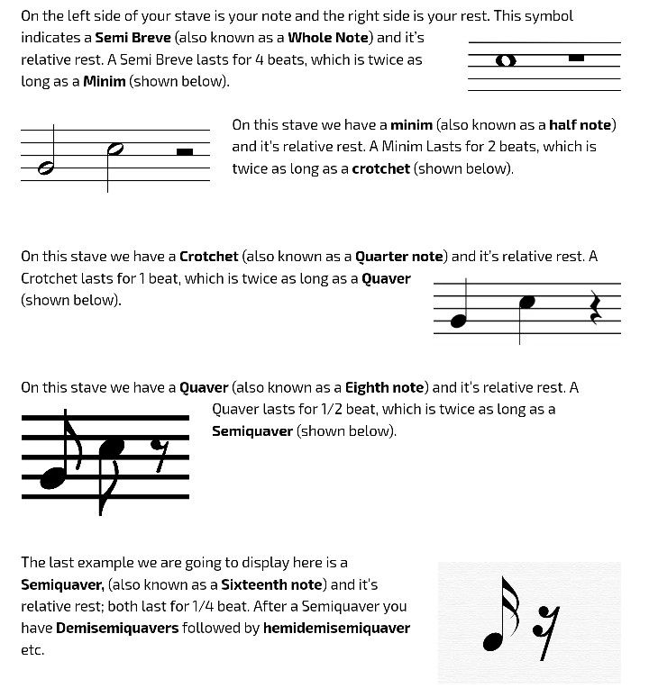 Music Notation Learn How To Sight Read At Meyoumusiconline Music For Studying Notations Music