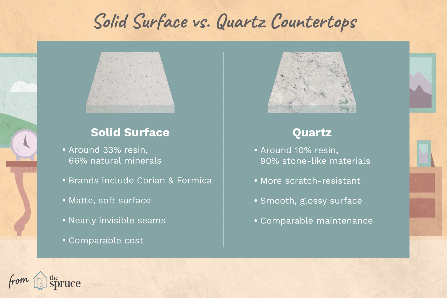 Solid Surface Countertops Vs Quartz Countertops Solid Surface