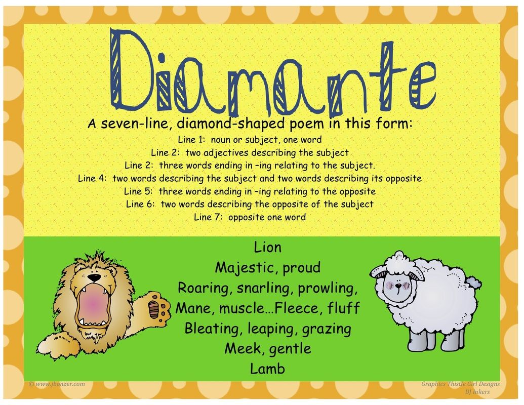 Poetry Ideas Types Of Poems And Favorite Poet Websites